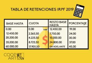 tabla retención IRPF 2019